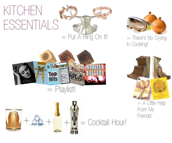 Kitchen Essentials Board